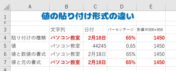 【Excel基礎】「値の貼り付け」の違い
